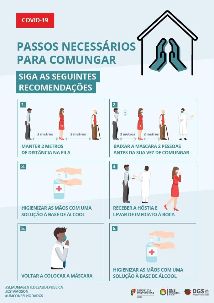Passos_comungar